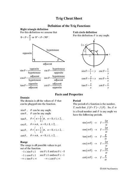 File:Trigonometry Cheat Sheet pdf - Notes
